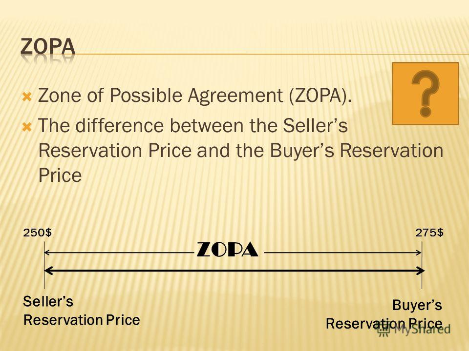 Zone of Possible Agreement (ZOPA). The difference between the Sellers Reservation Price and the Buyers Reservation Price ZOPA 250$275$ Sellers Reservation Price Buyers Reservation Price