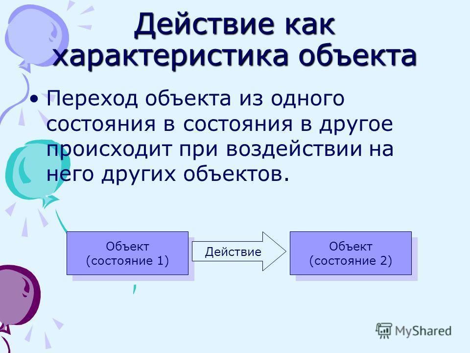 Действие как характеристика объекта Переход объекта из одного состояния в состояния в другое происходит при воздействии на него других объектов. Объект (состояние 1) Объект (состояние 1) Объект (состояние 2) Объект (состояние 2) Действие