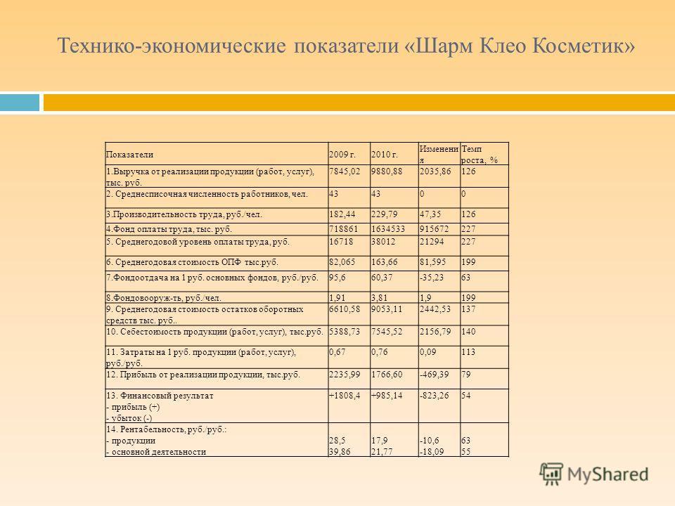 Презентация на тему ПРОЦЕСС УПРАВЛЕНИЯ РИСКАМИ НА ПРЕДПРИЯТИИ  7 Технико экономические