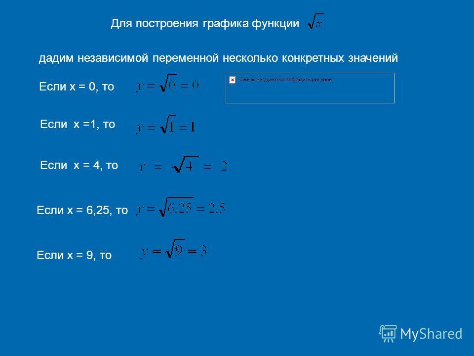 Для построения графика функции дадим независимой переменной несколько конкретных значений Если x = 0, то Если x =1, то Если x = 4, то Если x = 6,25, то Если x = 9, то