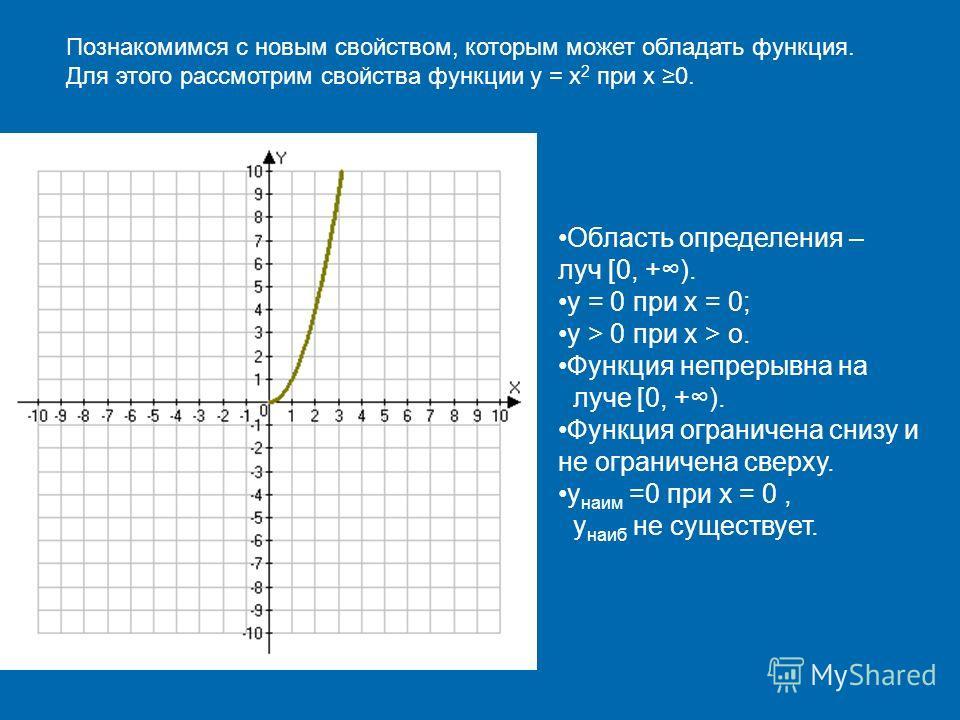 Познакомимся с новым свойством, которым может обладать функция. Для этого рассмотрим свойства функции y = x 2 при x 0. Область определения – луч [0, + ). y = 0 при x = 0; y > 0 при x > o. Функция непрерывна на луче [0, + ). Функция ограничена снизу и