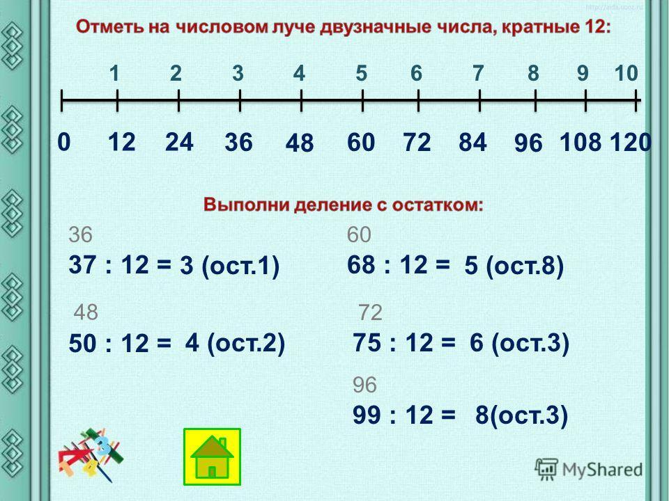 0 12 24 1 2 3 4 5 6 7 8 9 10 36 48 607284 96 108120 37 : 12 = 36 3 (ост.1) 50 : 12 = 48 4 (ост.2) 68 : 12 = 60 5 (ост.8) 75 : 12 = 72 6 (ост.3) 99 : 12 = 96 8(ост.3)