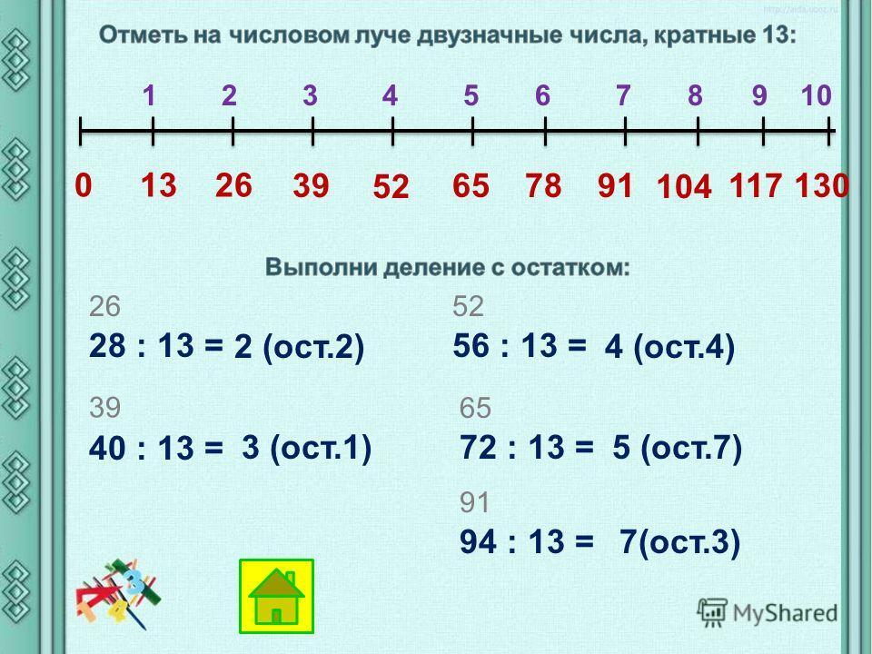 0 13 26 1 2 3 4 5 6 7 8 9 10 39 52 657891 104 117130 28 : 13 = 26 2 (ост.2) 40 : 13 = 39 3 (ост.1) 56 : 13 = 52 4 (ост.4) 72 : 13 = 65 5 (ост.7) 94 : 13 = 91 7(ост.3)