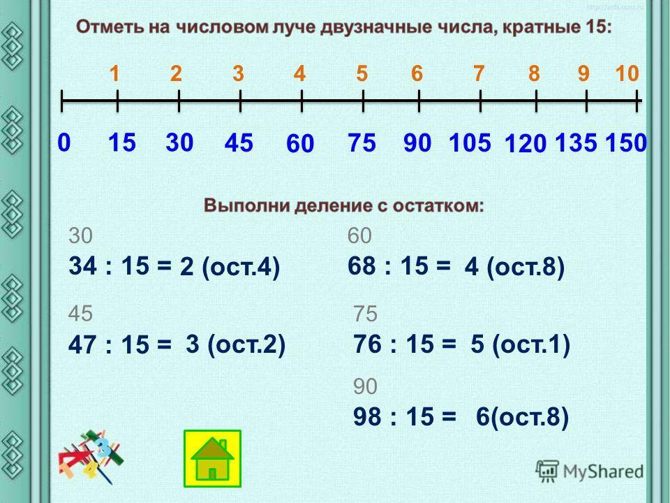 0 15 30 1 2 3 4 5 6 7 8 9 10 45 60 7590105 120 135150 34 : 15 = 30 2 (ост.4) 47 : 15 = 45 3 (ост.2) 68 : 15 = 60 4 (ост.8) 76 : 15 = 75 5 (ост.1) 98 : 15 = 90 6(ост.8)