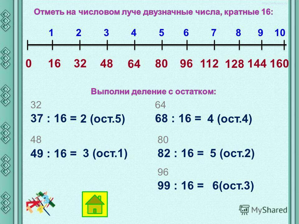 0 16 32 1 2 3 4 5 6 7 8 9 10 48 64 8096112 128 144160 37 : 16 = 32 2 (ост.5) 49 : 16 = 48 3 (ост.1) 68 : 16 = 64 4 (ост.4) 82 : 16 = 80 5 (ост.2) 99 : 16 = 96 6(ост.3)