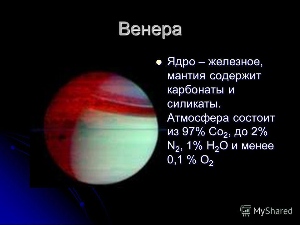 Венера Ядро – железное, мантия содержит карбонаты и силикаты. Атмосфера состоит из 97% Co 2, до 2% N 2, 1% H 2 O и менее 0,1 % O 2 Ядро – железное, мантия содержит карбонаты и силикаты. Атмосфера состоит из 97% Co 2, до 2% N 2, 1% H 2 O и менее 0,1 %