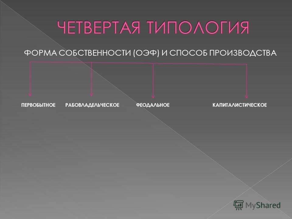 ФОРМА СОБСТВЕННОСТИ (ОЭФ) И СПОСОБ ПРОИЗВОДСТВА ПЕРВОБЫТНОЕ РАБОВЛАДЕЛЬЧЕСКОЕ ФЕОДАЛЬНОЕ КАПИТАЛИСТИЧЕСКОЕ