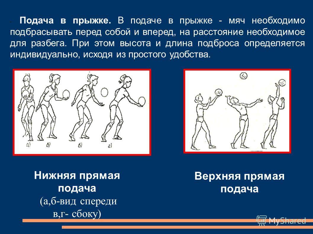 Подача в прыжке. В подаче в прыжке - мяч необходимо подбрасывать перед собой и вперед, на расстояние необходимое для разбега. При этом высота и длина подброса определяется индивидуально, исходя из простого удобства. Нижняя прямая подача (а,б-вид спер