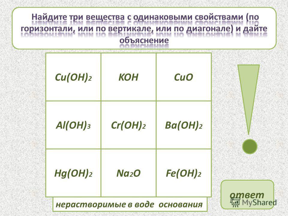 Cu(OH) 2 KOHCuO Al(OH) 3 Cr(OH) 2 Ba(OH) 2 Hg(OH) 2 Na 2 OFe(OH) 2 ответ нерастворимые в воде основания