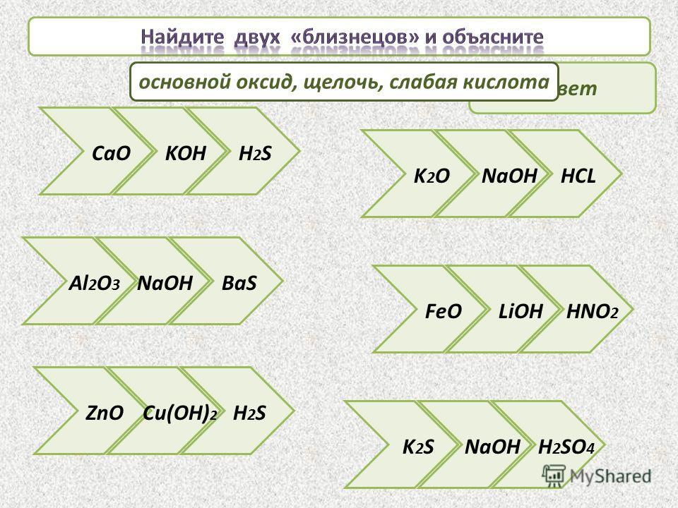 CaOKOHH2SH2S Al 2 O 3 NaOHBaS K2OK2ONaOHHCL FeOLiOHHNO 2 ZnOCu(OH) 2 H2SH2S K2SK2SNaOHH 2 SO 4 ответ основной оксид, щелочь, слабая кислота