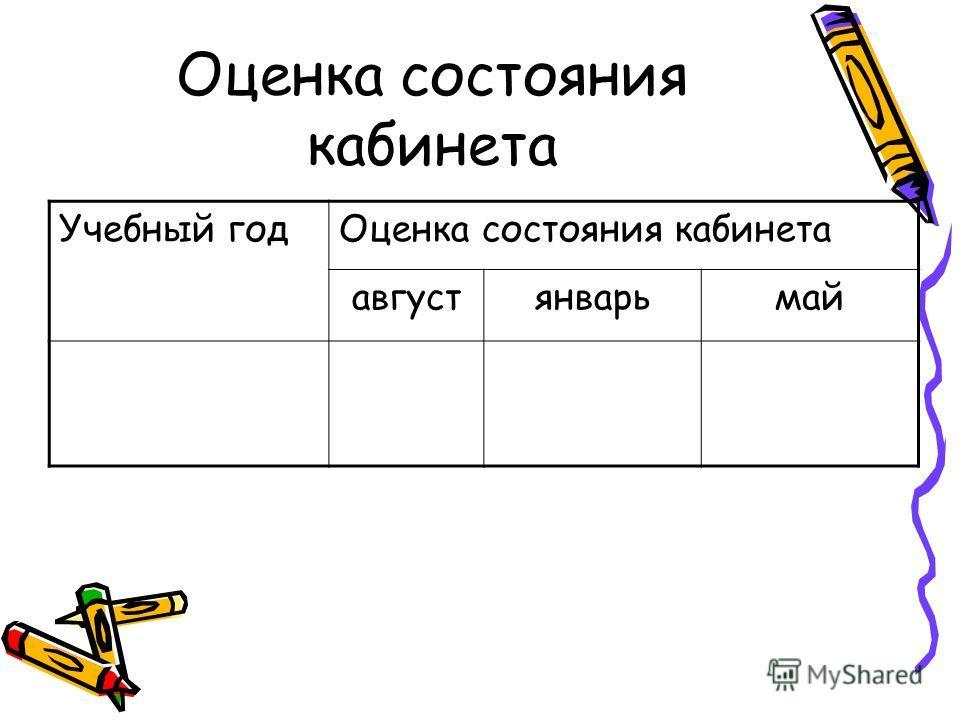 Оценка состояния кабинета Учебный годОценка состояния кабинета августянварьмай