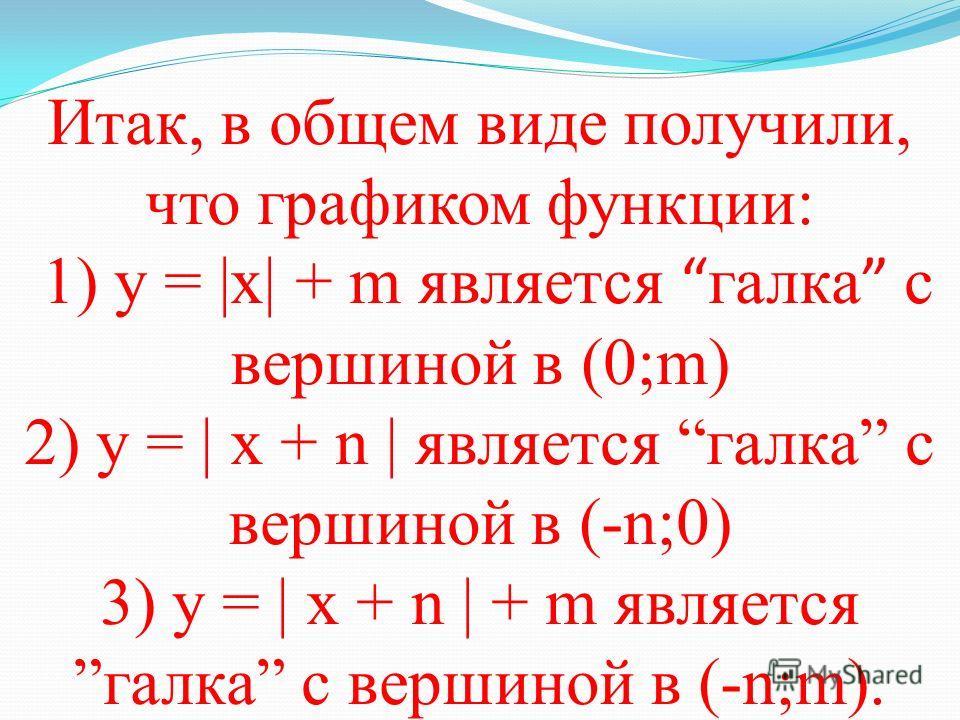 Перемещение графика функции y = | x | вдоль обеих осей координат. 0 1 5 2 y = x - 2+ 5
