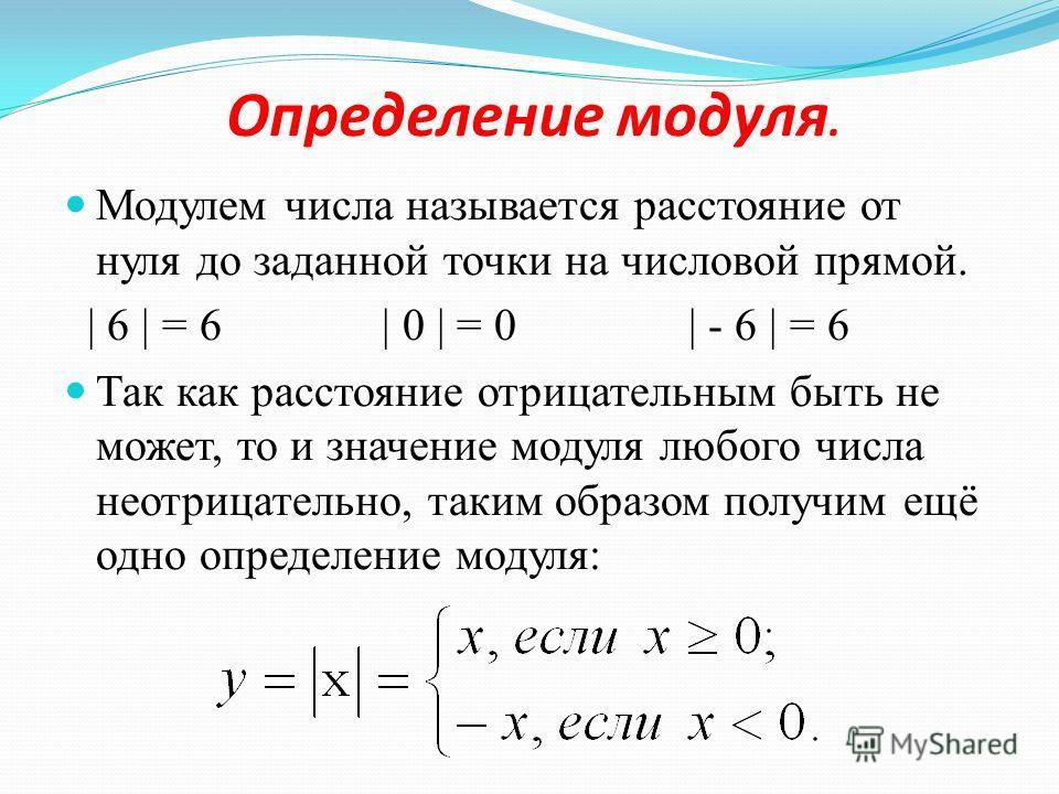 График функции и его перемещение в координатной плоскости.
