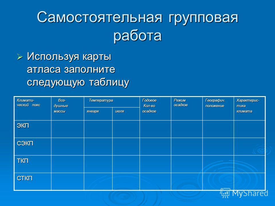 Самостоятельная групповая работа Используя карты атласа заполните следующую таблицу Используя карты атласа заполните следующую таблицу Климати- ческий пояс Воз- Воз-душныемассы Температура ТемператураГодовое Кол-во Кол-воосадков Режим осадков Географ