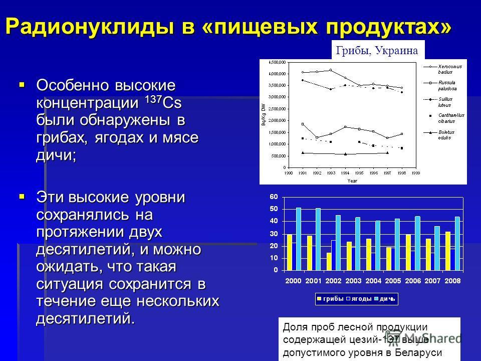 Радионуклиды в «пищевых продуктах» Особенно высокие концентрации 137 Cs были обнаружены в грибах, ягодах и мясе дичи; Особенно высокие концентрации 137 Cs были обнаружены в грибах, ягодах и мясе дичи; Эти высокие уровни сохранялись на протяжении двух