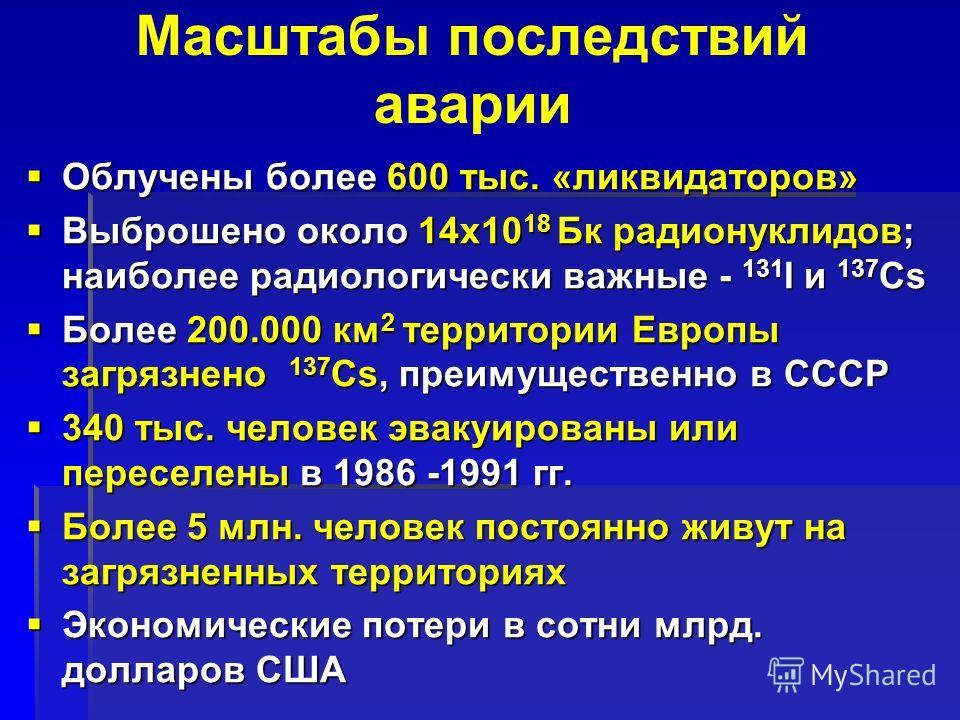 Масштабы последствий аварии Облучены более 600 тыс. «ликвидаторов» Облучены более 600 тыс. «ликвидаторов» Выброшено около 14x10 18 Бк радионуклидов; наиболее радиологически важные - 131 I и 137 Cs Выброшено около 14x10 18 Бк радионуклидов; наиболее р