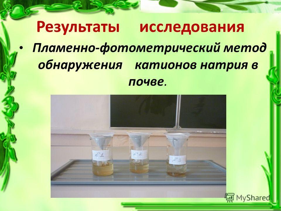 Результаты исследования Пламенно-фотометрический метод обнаружения катионов натрия в почве.