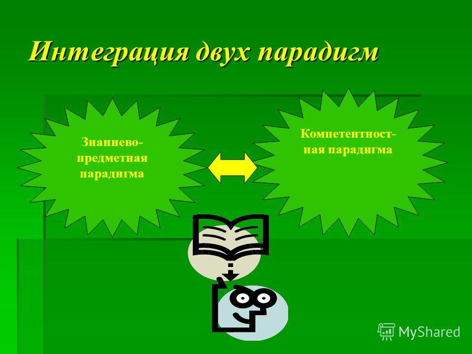 Интеграция двух парадигм Знаниево- предметная парадигма Компетентност- ная парадигма