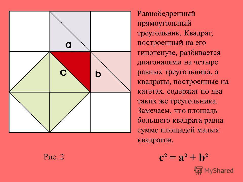 Рис. 2 Равнобедренный прямоугольный треугольник. Квадрат, построенный на его гипотенузе, разбивается диагоналями на четыре равных треугольника, а квадраты, построенные на катетах, содержат по два таких же треугольника. Замечаем, что площадь большего