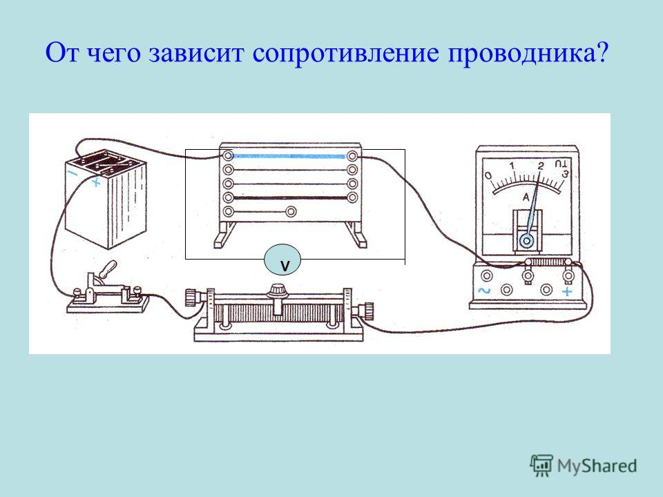 От чего зависит сопротивление проводника? v V