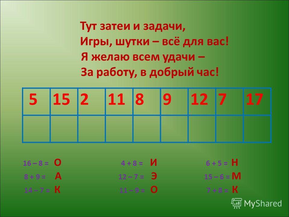Тут затеи и задачи, Игры, шутки – всё для вас! Я желаю всем удачи – За работу, в добрый час! 5152118912717 16 – 8 = О 4 + 8 = И 6 + 5 = Н 8 + 9 = А 12 – 7 = Э 15 – 6 = М 14 – 7 = К 11 – 9 = О 7 + 8 = К