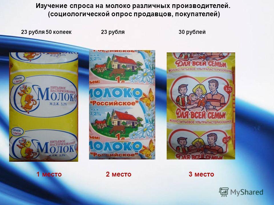 Изучение спроса на молоко различных производителей. (социологической опрос продавцов, покупателей) 1 место 2 место 3 место 23 рубля 50 копеек 23 рубля30 рублей