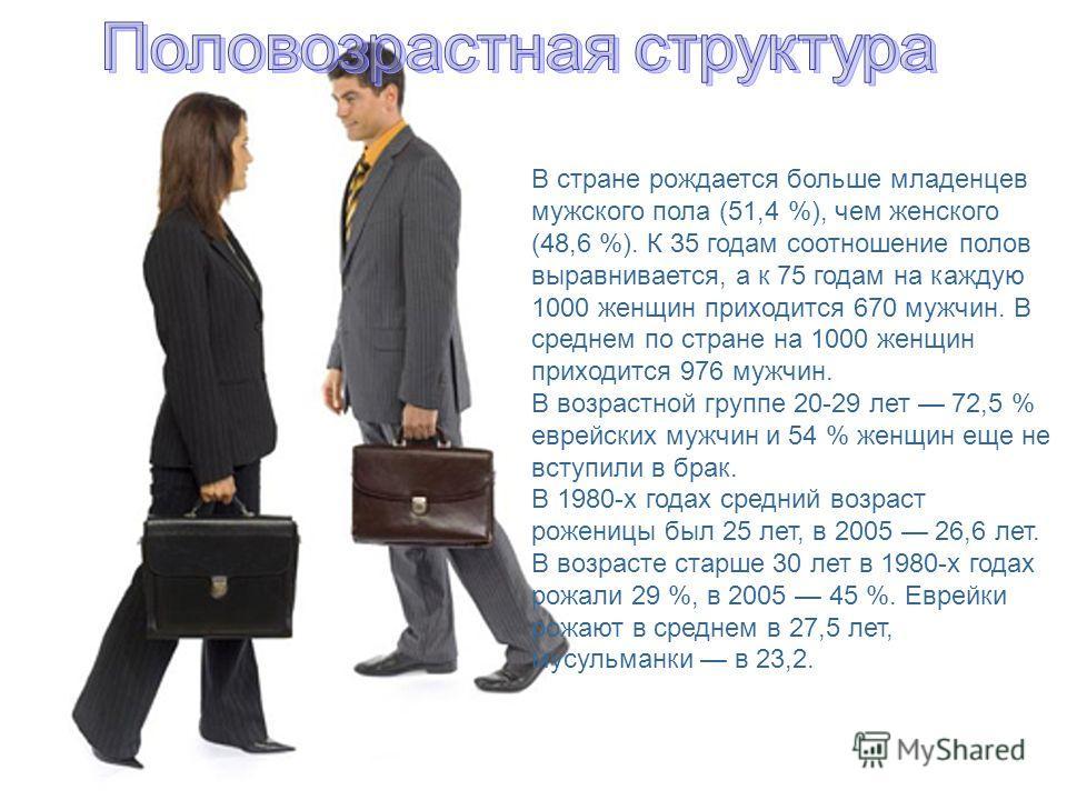 В стране рождается больше младенцев мужского пола (51,4 %), чем женского (48,6 %). К 35 годам соотношение полов выравнивается, а к 75 годам на каждую 1000 женщин приходится 670 мужчин. В среднем по стране на 1000 женщин приходится 976 мужчин. В возра