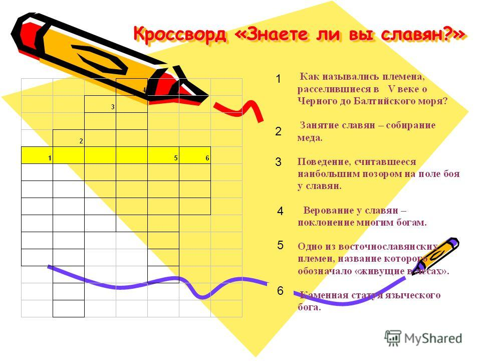 Кроссворд «Знаете ли вы славян?» 1 2 3 4 5 6