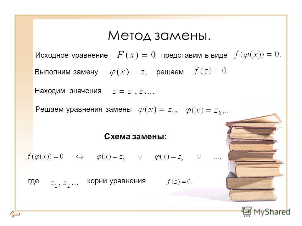 Метод замены. Решаем уравнения замены Исходное уравнениепредставим в виде Выполним заменурешаем Находим значения Схема замены: где корни уравнения