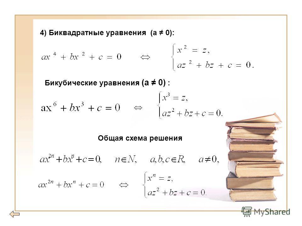 4) Биквадратные уравнения (a 0): Бикубические уравнения (a 0) : Общая схема решения