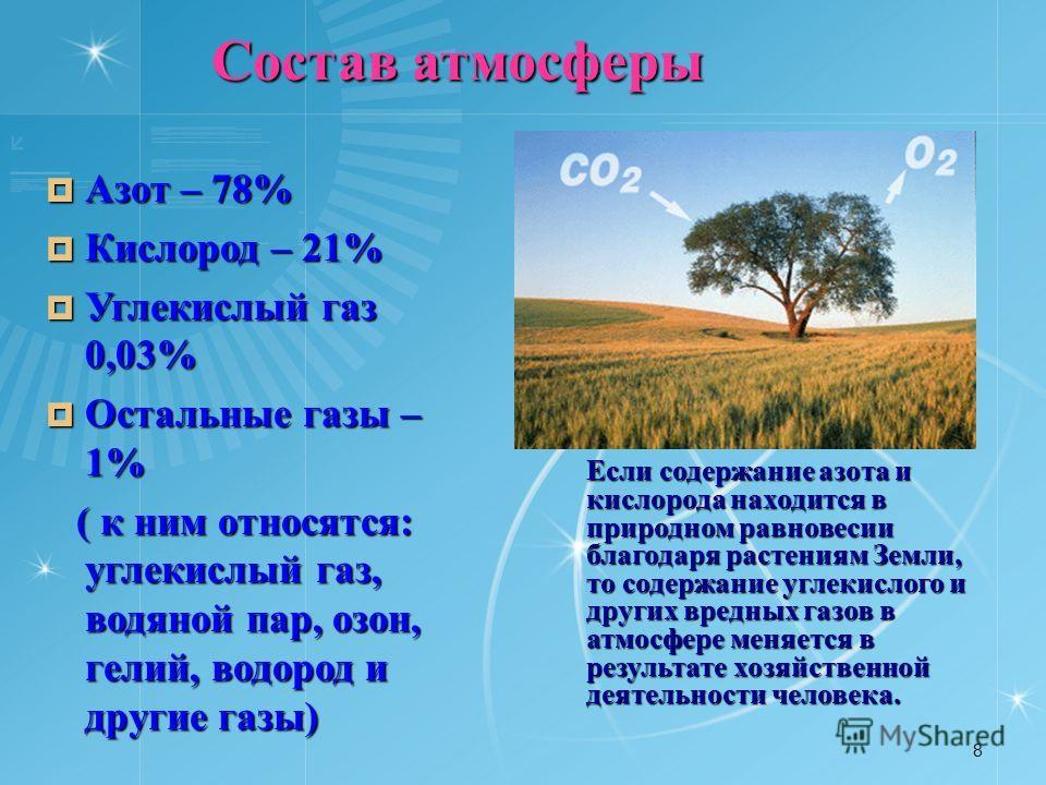 8 Азот – 78% Азот – 78% Кислород – 21% Кислород – 21% Углекислый газ 0,03% Углекислый газ 0,03% Остальные газы – 1% Остальные газы – 1% ( к ним относятся: углекислый газ, водяной пар, озон, гелий, водород и другие газы) ( к ним относятся: углекислый