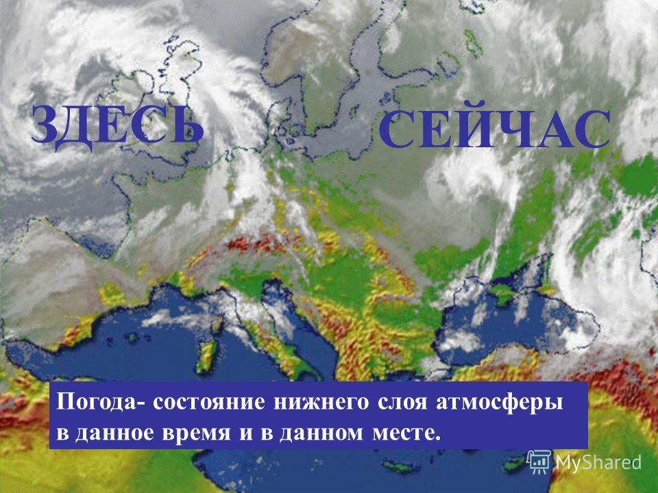 Погода- состояние нижнего слоя атмосферы в данное время и в данном месте. ЗДЕСЬ СЕЙЧАС