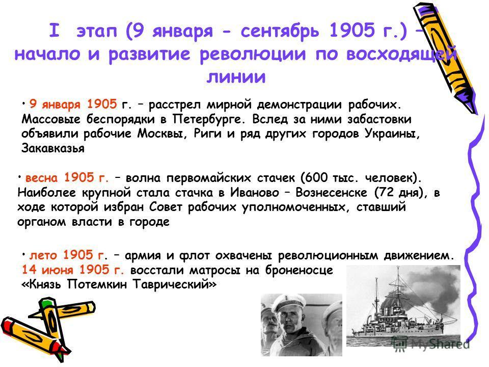 I этап (9 января - сентябрь 1905 г.) – начало и развитие революции по восходящей линии 9 января 1905 г. – расстрел мирной демонстрации рабочих. Массовые беспорядки в Петербурге. Вслед за ними забастовки объявили рабочие Москвы, Риги и ряд других горо