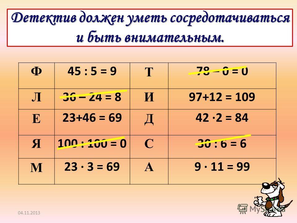 Детектив должен уметь сосредотачиваться и быть внимательным. 04.11.2013 Ф 45 : 5 = 9 Т 78 – 0 = 0 Л 36 – 24 = 8 И 97+12 = 109 Е 23+46 = 69 Д 42 ·2 = 84 Я 100 : 100 = 0 С 30 : 6 = 6 М 23 · 3 = 69 А 9 · 11 = 99
