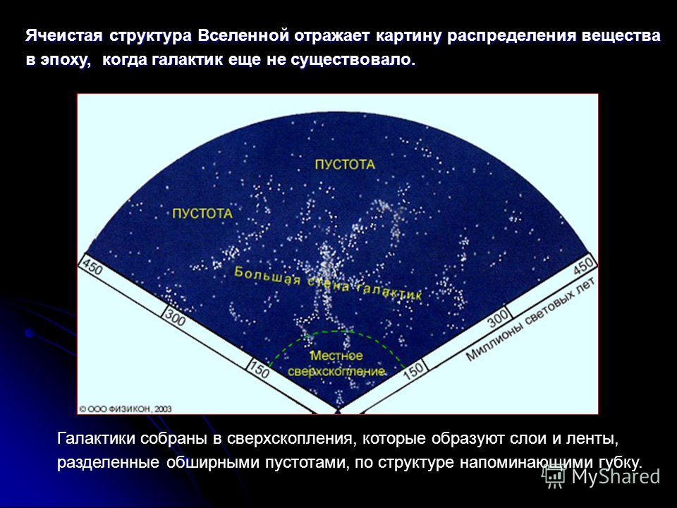 Ячеистая структура Вселенной отражает картину распределения вещества в эпоху, когда галактик еще не существовало. Ячеистая структура Вселенной отражает картину распределения вещества в эпоху, когда галактик еще не существовало. Галактики собраны в св