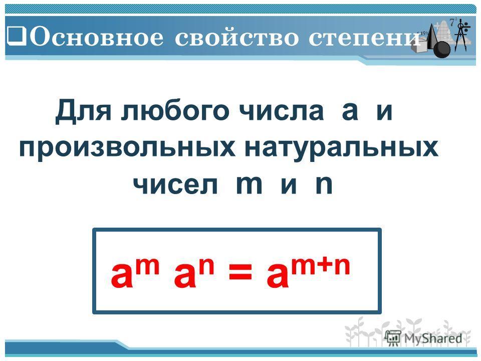 Основное свойство степени Для любого числа a и произвольных натуральных чисел m и n a m a n = a m+n