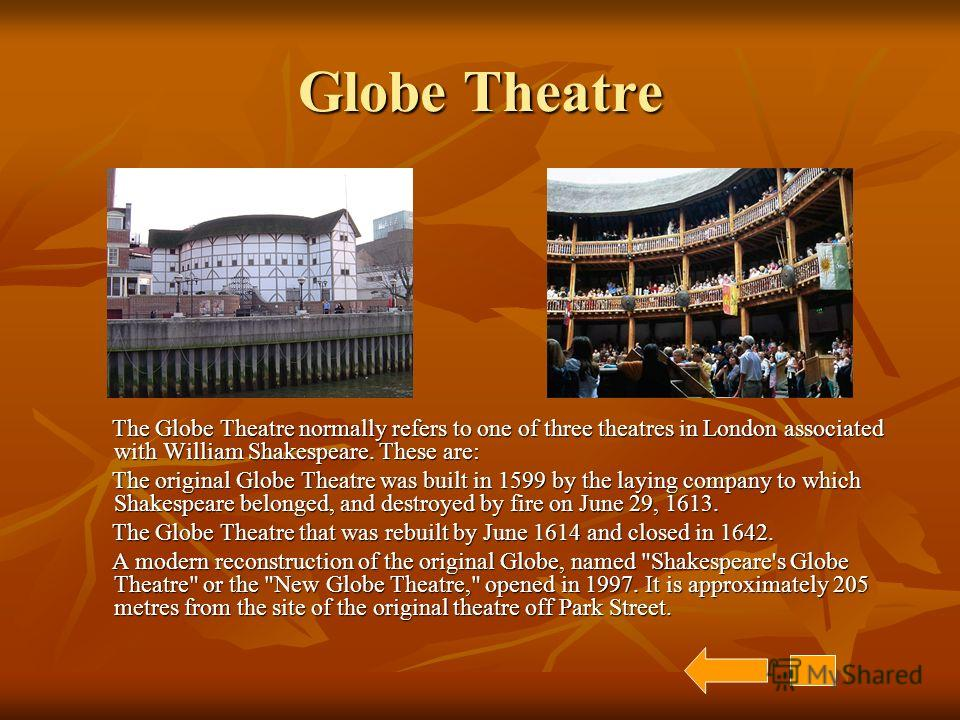 Globe Theatre The Globe Theatre normally refers to one of three theatres in London associated with William Shakespeare. These are: The Globe Theatre normally refers to one of three theatres in London associated with William Shakespeare. These are: Th