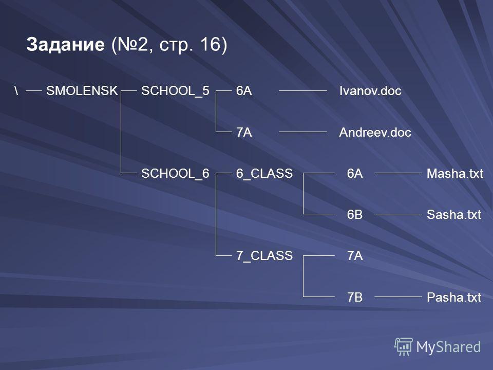 \SMOLENSKSCHOOL_5 SCHOOL_6 6A 7A Ivanov.doc Andreev.doc 6_CLASS 7_CLASS 6A 6BSasha.txt Masha.txt 7A 7BPasha.txt Задание (2, стр. 16)