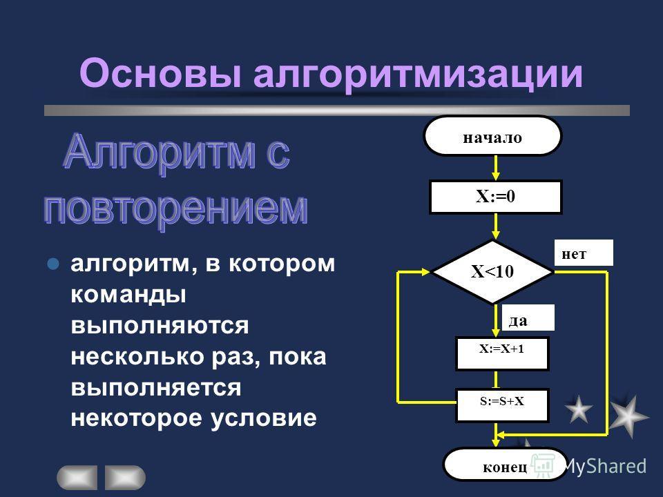 Основы алгоритмизации - алгоритм, в котором после проверки условия в разных ситуациях исполняется один из двух наборов команд Х:=5 Х>0 У:=(-Х+8)/2У:=Х*Х конец