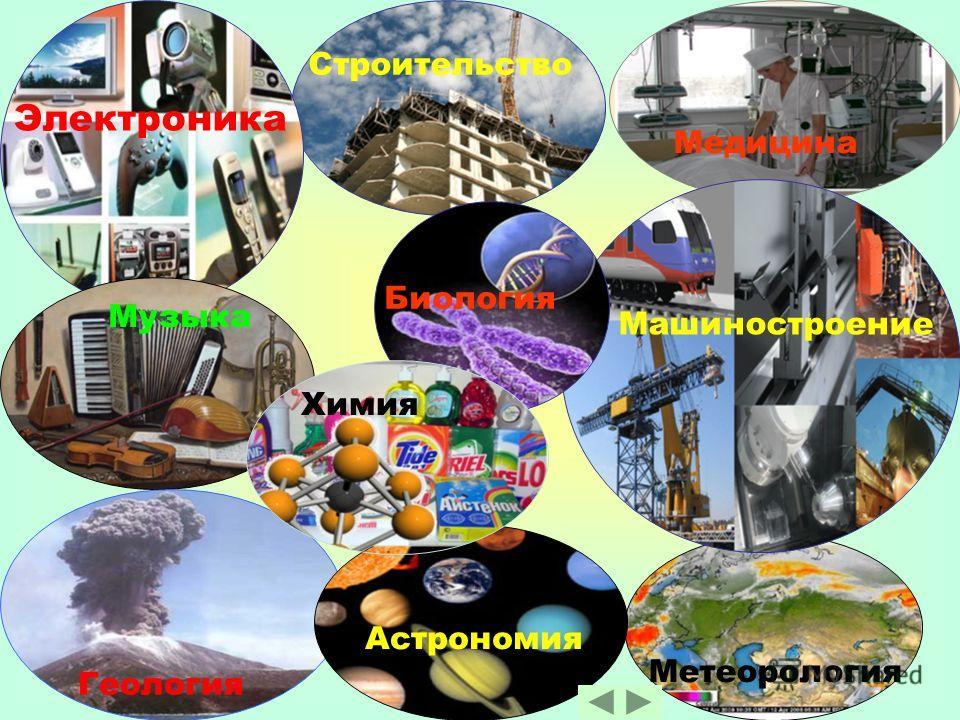 Физика! Какая емкость слова! Физика! Не просто звук! Физика опора и основа Всех без исключения наук!