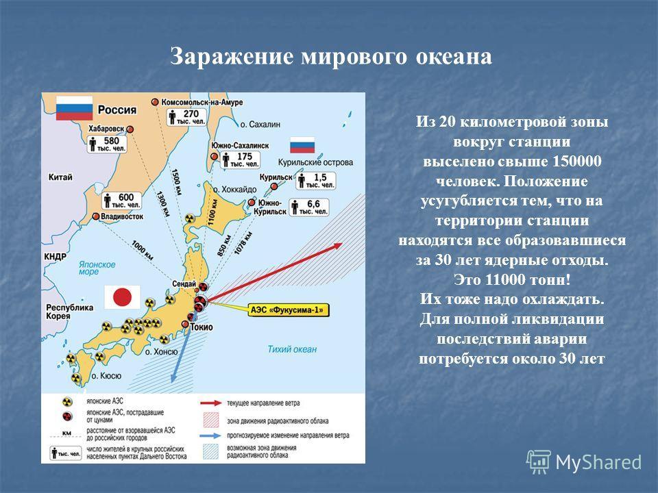 Заражение мирового океана Из 20 километровой зоны вокруг станции выселено свыше 150000 человек. Положение усугубляется тем, что на территории станции находятся все образовавшиеся за 30 лет ядерные отходы. Это 11000 тонн! Их тоже надо охлаждать. Для п
