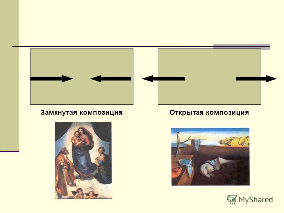 Замкнутая композицияОткрытая композиция