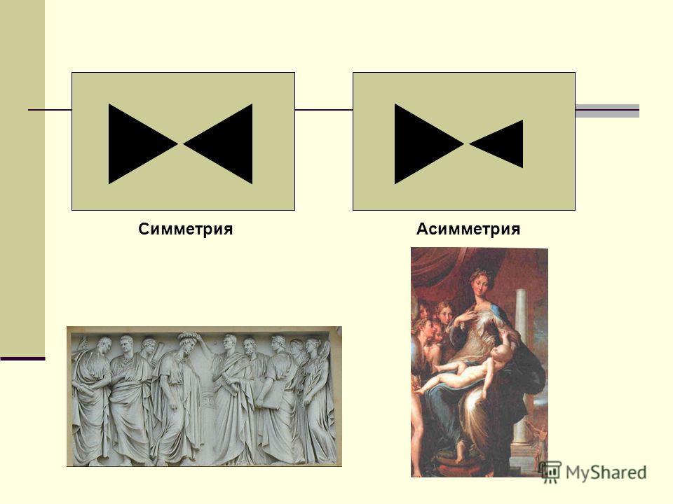 СимметрияАсимметрия