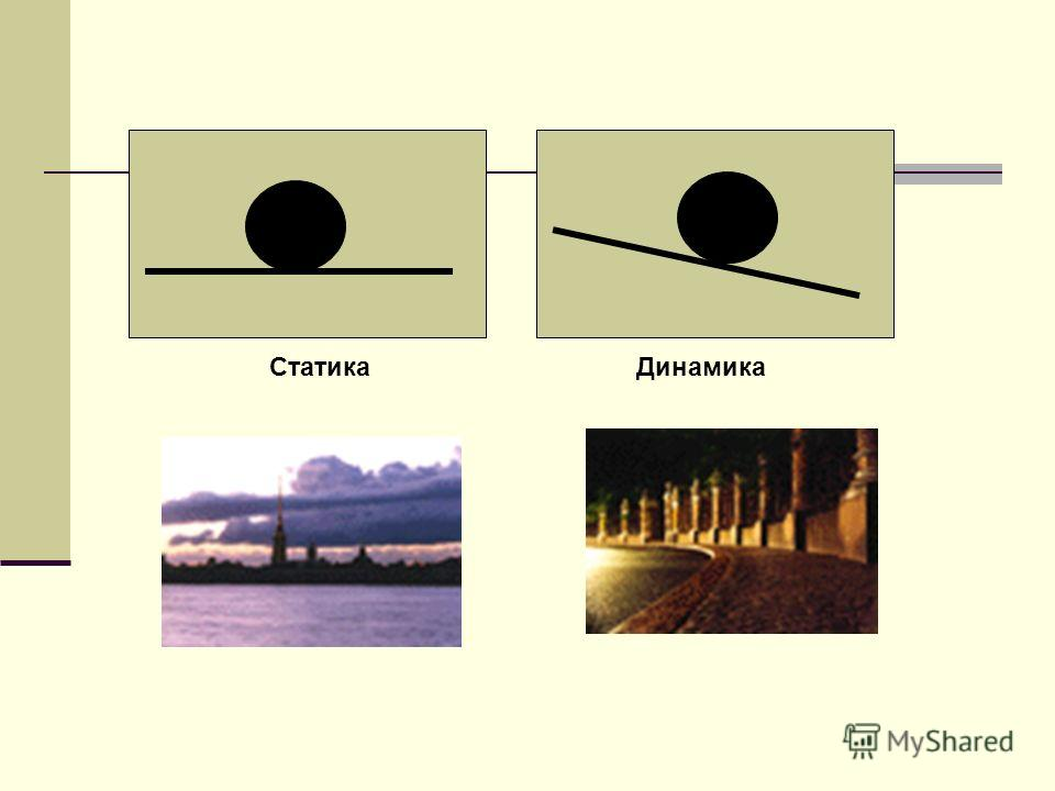 СтатикаДинамика