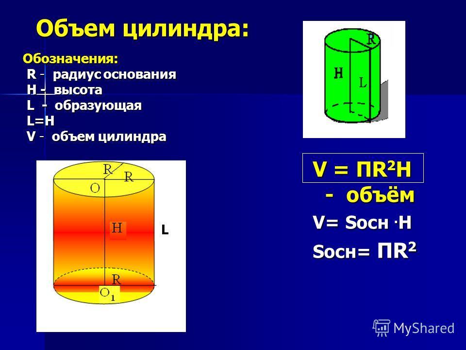 Объем цилиндра: Обозначения: R - радиус основания R - радиус основания H - высота H - высота L - образующая L - образующая L=H L=H V - объем цилиндра V - объем цилиндра V = ПR 2 H - объём V = ПR 2 H - объём V= Sосн. H V= Sосн. H Sосн= ПR 2 Sосн= ПR 2