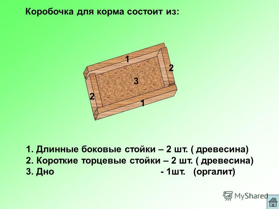 3 1 2 Коробочка для корма состоит из: 1.Длинные боковые стойки – 2 шт. ( древесина) 2.Короткие торцевые стойки – 2 шт. ( древесина) 3.Дно - 1шт.(оргалит) 2 1
