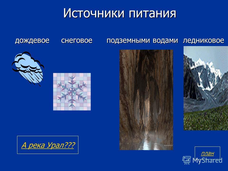 Источники питания дождевое снеговое подземными водами ледниковое А река Урал??? план