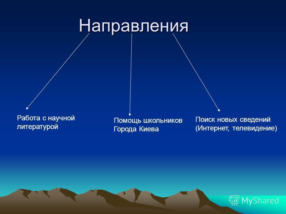 Направления Направления Работа с научной литературой Помощь школьников Города Киева Поиск новых сведений (Интернет, телевидение)
