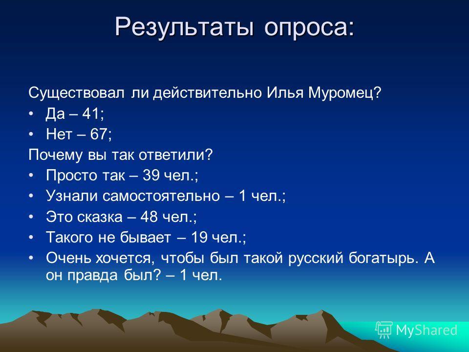 Результаты опроса: Существовал ли действительно Илья Муромец? Да – 41; Нет – 67; Почему вы так ответили? Просто так – 39 чел.; Узнали самостоятельно – 1 чел.; Это сказка – 48 чел.; Такого не бывает – 19 чел.; Очень хочется, чтобы был такой русский бо