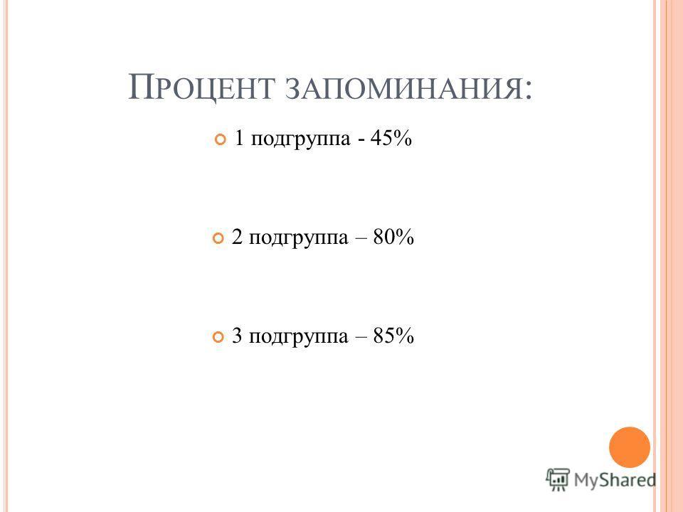 П РОЦЕНТ ЗАПОМИНАНИЯ : 1 подгруппа - 45% 2 подгруппа – 80% 3 подгруппа – 85%